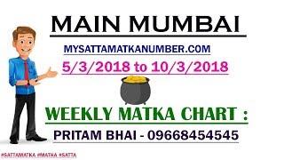 MAIN MUMBAI MATKA WEEKLY JODI - 5/3/2018 TO 10/3/2018