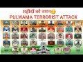 Pulwama terrorist attack पुलवामा आतंकी हमला।