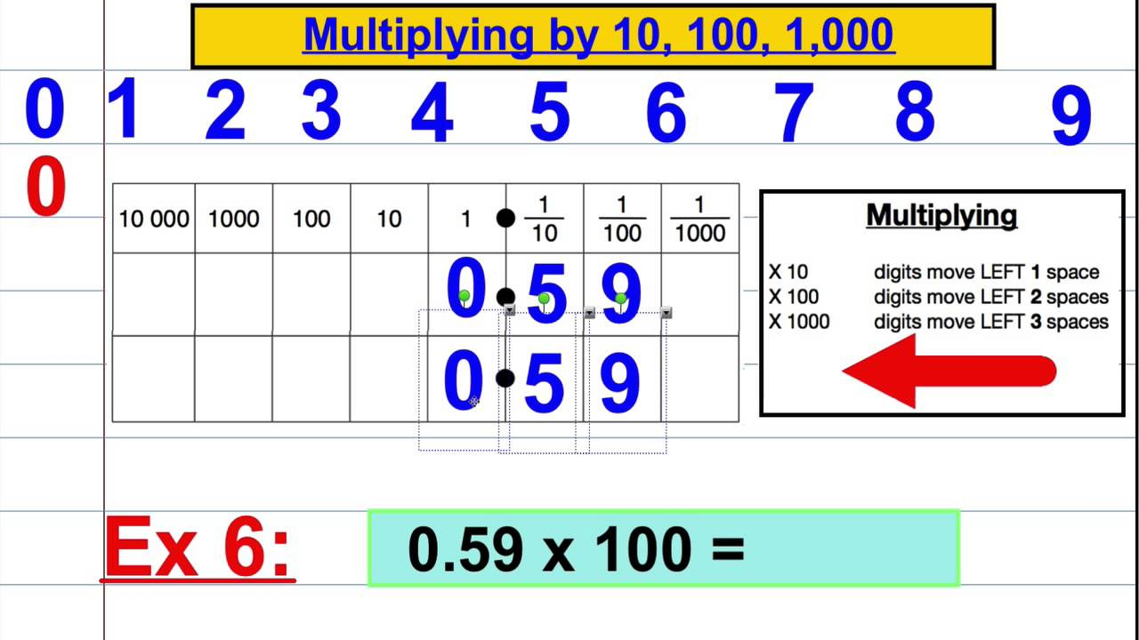 Worksheet Multiplying Decimals By 10 100 And 1000 multiplying by 1 10 100 1000 youtube 1000