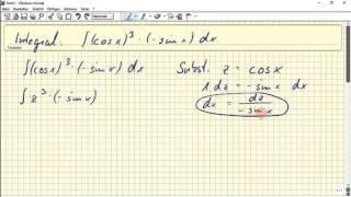 Integral: ∫ cos(x)^3·(- sin(x)) dx