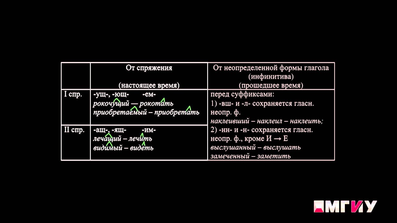 Ставрополь банк ренессанс кредит