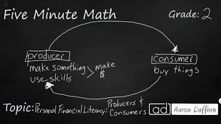 2nd Grade Math Personal Financial Literacy: Producers and Consumers