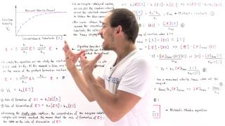 Derivation of Michaelis-Menten Equation thumbnail