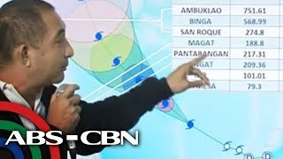 WATCH: PAGASA 5PM briefing on Typhoon Queenie | 1 October 2018