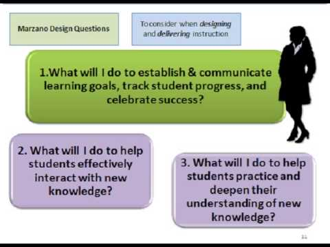 Marzano Overview Podcast Youtube