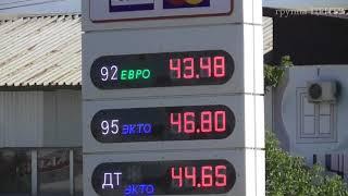 19.06.2018.  Цены на топливо в Краснодарском Крае.