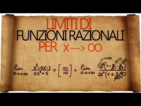 Limiti Di Funzioni Razionali Per X Tendente All'infinito
