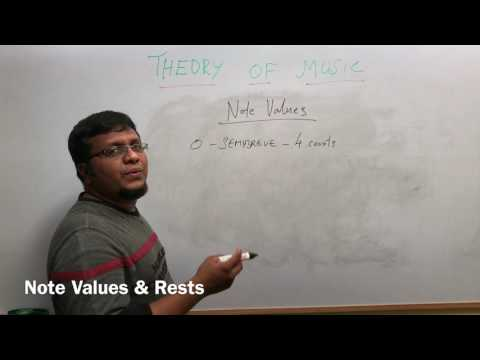TRINITY COLLEGE LONDON GRADE 1 - THEORY OF MUSIC - MADRAS MUSIC COLLEGE