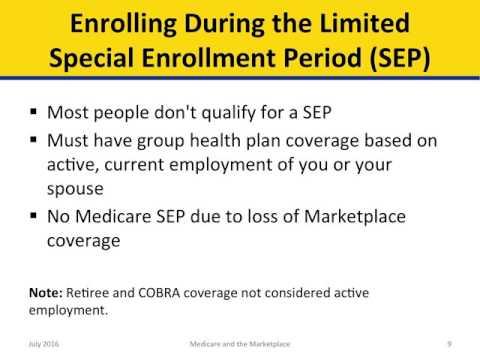 Medicare and the Health Insurance Marketplace