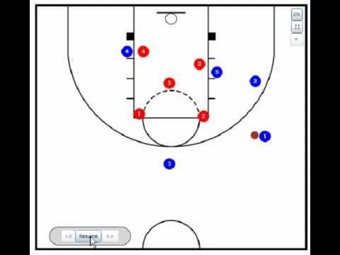 Triangle Offense - (2-1-2 Zone Defense)