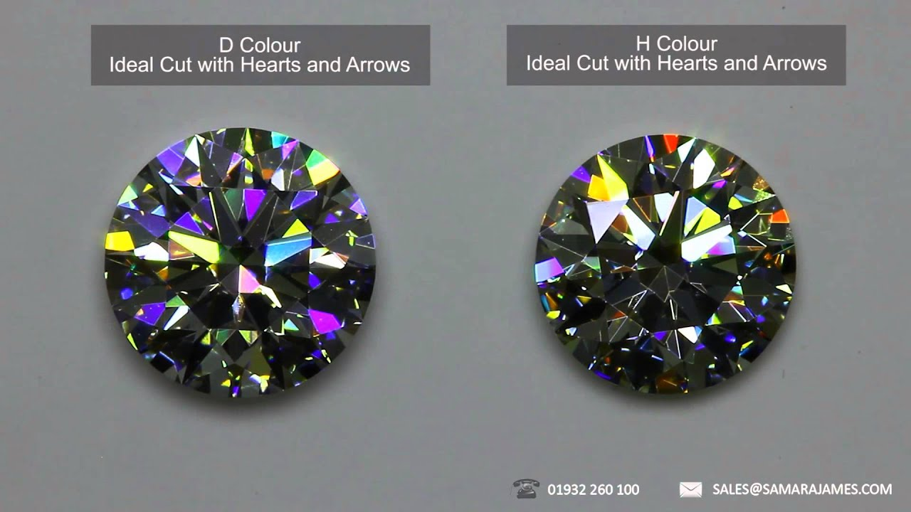 cs different quality most important c color diamond diamonds caymancode