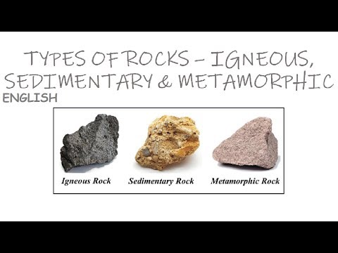Classification of Rocks - Igneous, Sedimentary & Metamorphic Rocks (In English)
