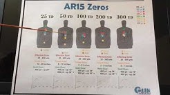 What Range To Zero Your AR15 - 50 yards? 100? 200?