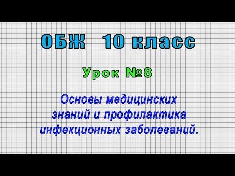 ОБЖ 10 класс (Урок№8 - Основы медицинских знаний и профилактика инфекционных заболеваний.)