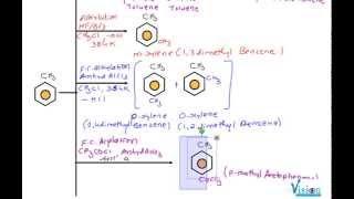 properties of toluene with phenyl group