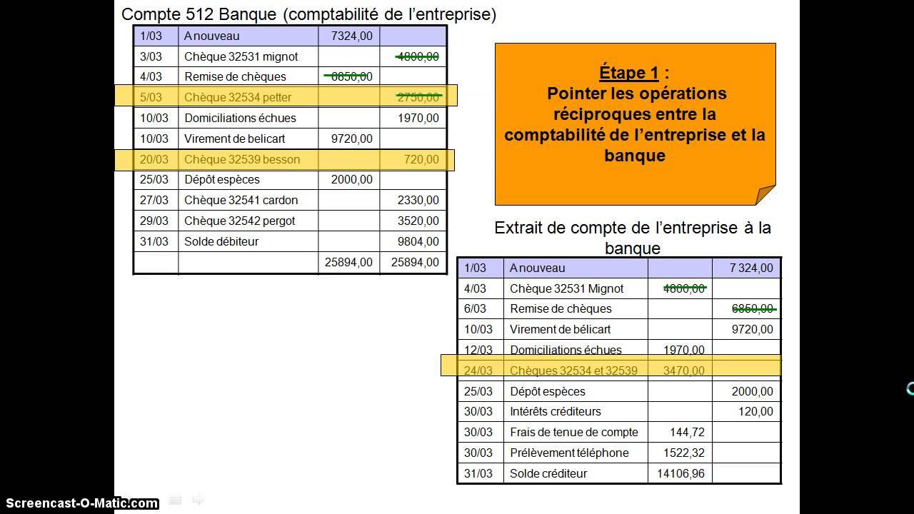 TELECHARGER ETAT DE RAPPROCHEMENT BANCAIRE EXCEL GRATUIT ...