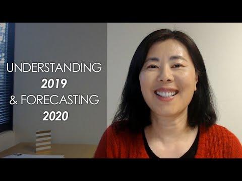 Unlocking 2020 by Analyzing the 2019 Market