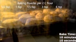 Biscuit Experiment: Amount Of Baking Powder