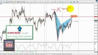 System and free FOREX signals: Sell for NZD/JPY [26-03-2013]