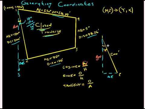 Generating Coordinates (Part 1)