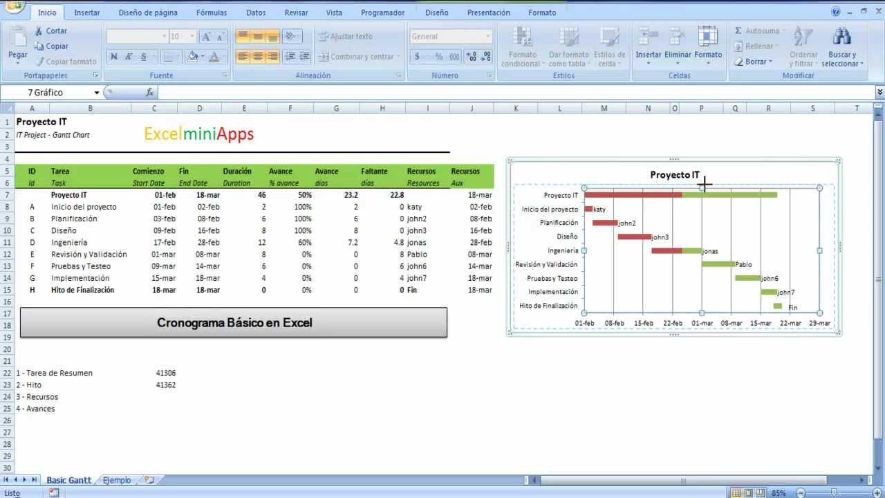 Cronograma básico en Excel con avance de las actividades (barras de ...