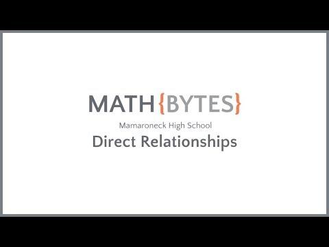 Algebra II @ MHS — Direct Relationships (1.01a)
