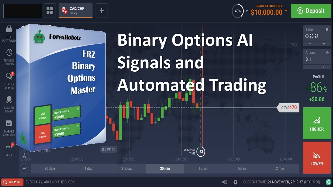 Binary options experts signals coupons breeders cup 2021 betting menu