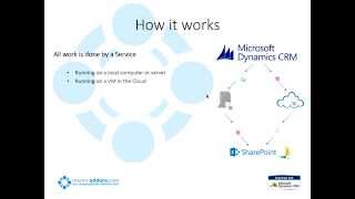 Saving Data Storage & manage attachments effectively in Microsoft Dynamics CRM 2015