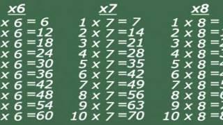 CenterDoT (Уроки) - Таблица умножения