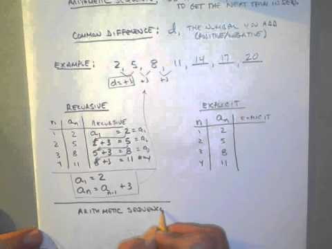 06 Arithmetic Sequences Definitions Recursive And Explicit Formulas
