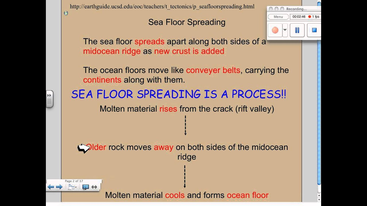 copy of continental drift and sea floor spreading