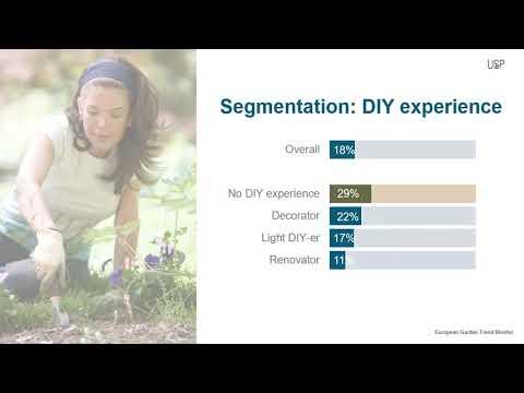 European Garden Trend Monitor – Professional gardener