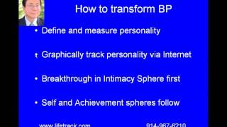 How To Cure BPD (Borderline Personality Disorder) With Life