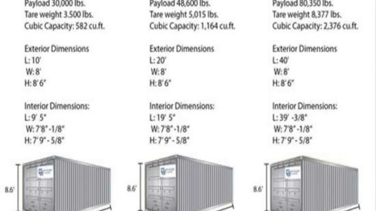 interior dimensions of a shipping container www