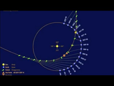 CIA Agent-X Exposed Planet X ~ NibiruToday