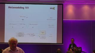 "[MUC++] Sandro Andrade - ""Implementing MOF based Modeling Languages with C++ and Qt"""
