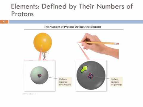 2.6 Subatomic Particles: Protons, Neutrons & Electrons in Atoms