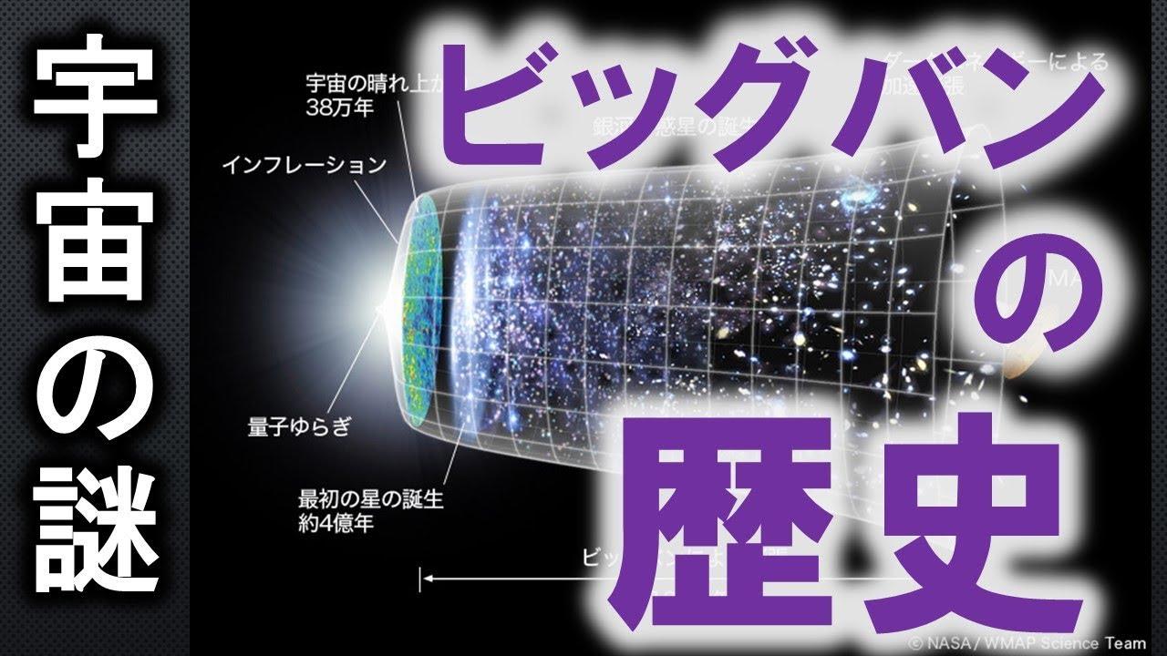 ビッグバン宇宙論の成り立ちと現代宇宙モデル