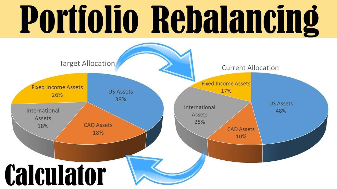 Portfolio rebalancing calculator tool (on mechmoney com)