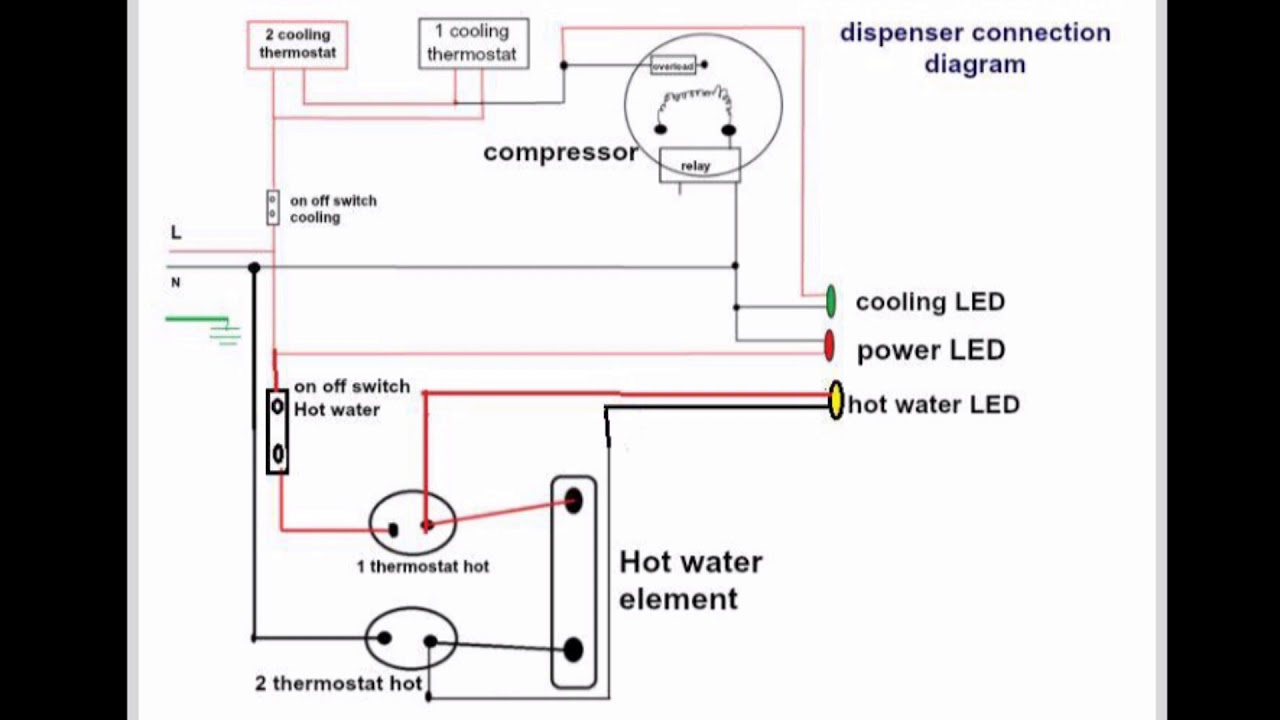 Hot Cold Water Dispenser Wiring Diagram