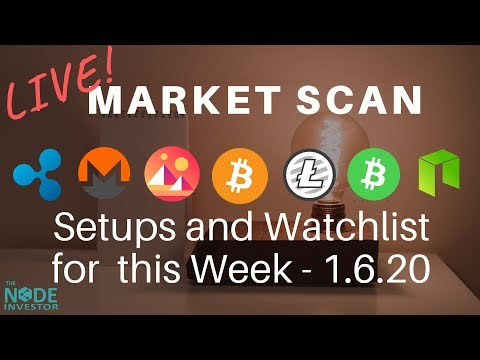 Bitcoin Hit $7600!  Now What? Live Scan Of The Charts For Setups & Watchlist