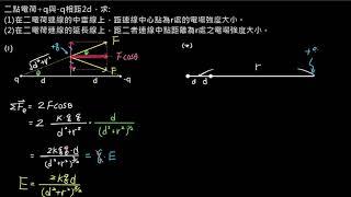 靜電學【例題】01兩點電荷間建立之電場