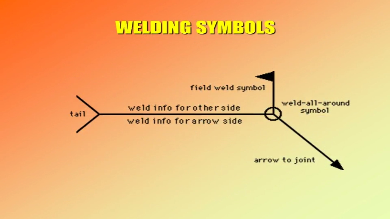 Blueprint Reading For Welders As Per Asme Youtube