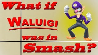 What If Waluigi Was In Smash? (Moveset Ideas: 3)