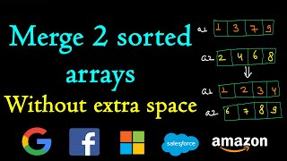 Merge 2 sorted arrays without extra space
