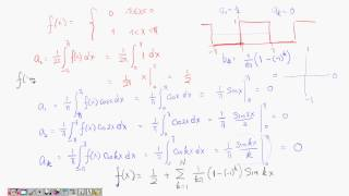 2555 6 Math 2 lecture 10 Ch 10 5 Fourier Series
