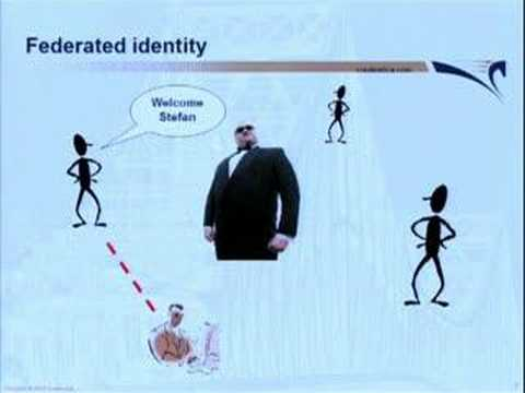 Introduction To Digital Identity