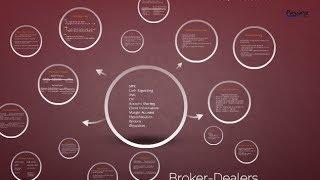 Popular Videos - Broker-dealer