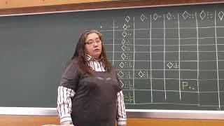 3 Заполняем ацтекскую таблицу сложения