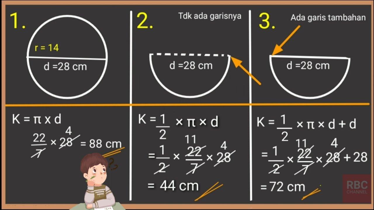 Cara Menghitung Keliling Lingkaran - YouTube